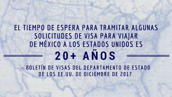 Seis cosas que debería saber sobre cómo obtener una visa