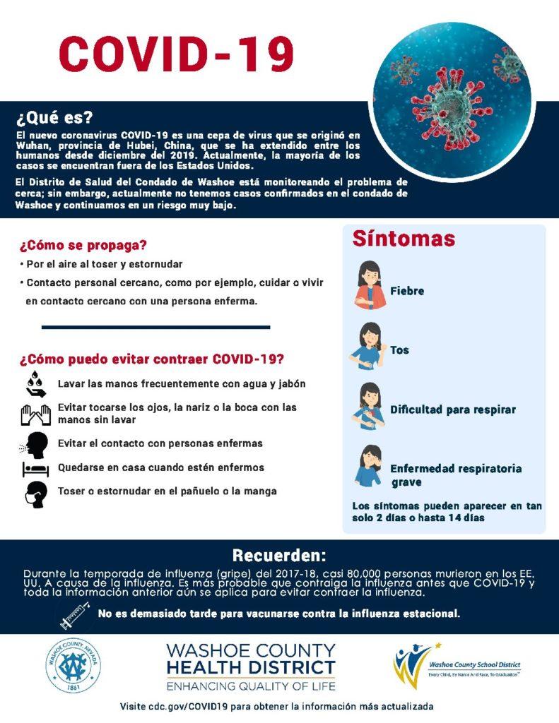 infográfica sobre los síntomas del coronavirus